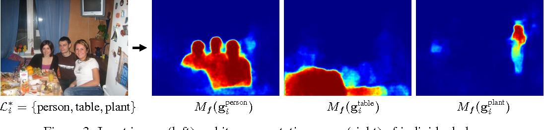 Figure 4 for Decoupled Deep Neural Network for Semi-supervised Semantic Segmentation