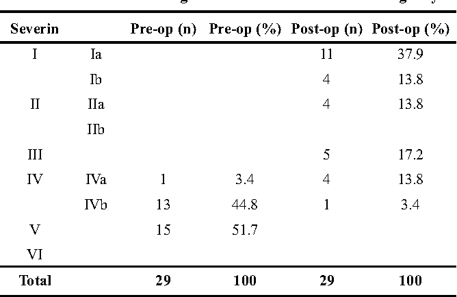 Table 1 from Carcinoembryonic antigen (CEA) levels in hookah