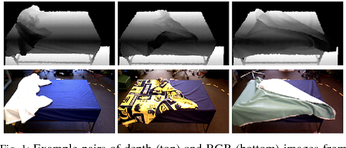 Figure 1 for Robot Bed-Making: Deep Transfer Learning Using Depth Sensing of Deformable Fabric