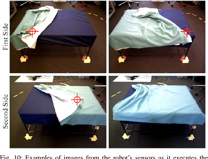 Figure 2 for Robot Bed-Making: Deep Transfer Learning Using Depth Sensing of Deformable Fabric