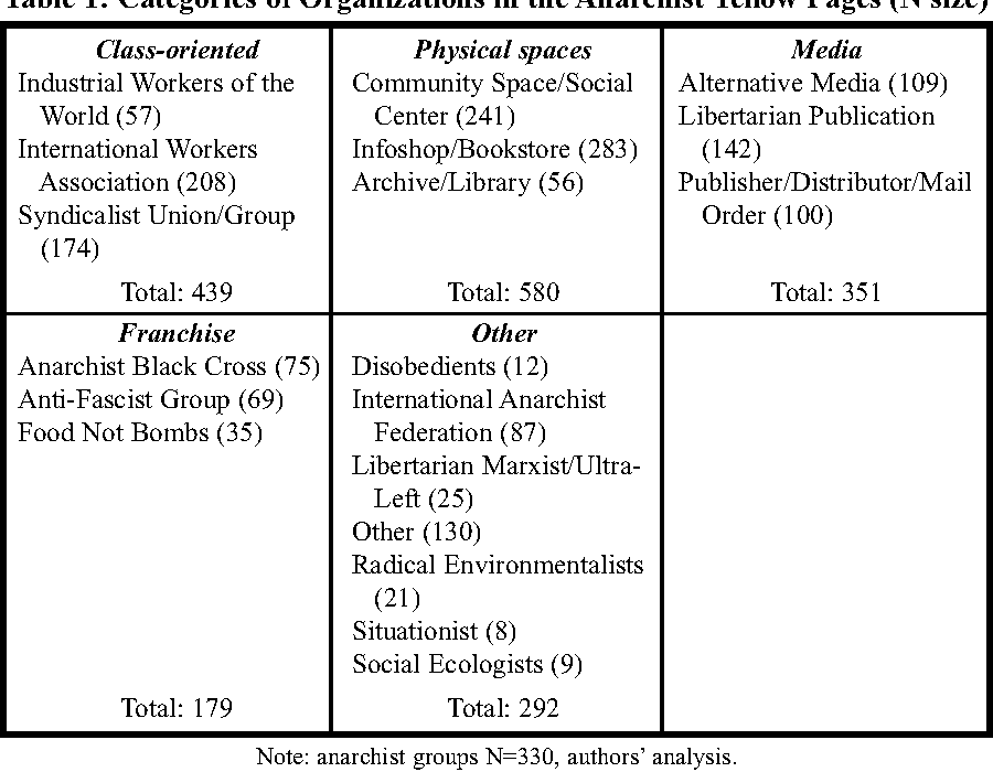Table 1 from 'We Are Everywhere': An Ecological Analysis of