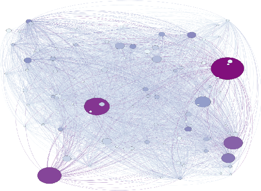 Figure 2 for Behind the Mask: A Computational Study of Anonymous' Presence on Twitter
