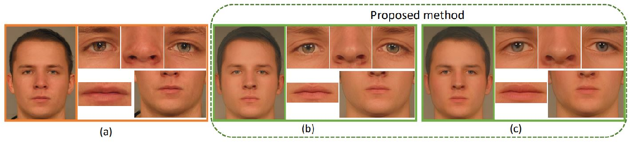 Figure 3 for MIPGAN -- Generating Robust and High Quality Morph Attacks Using Identity Prior Driven GAN