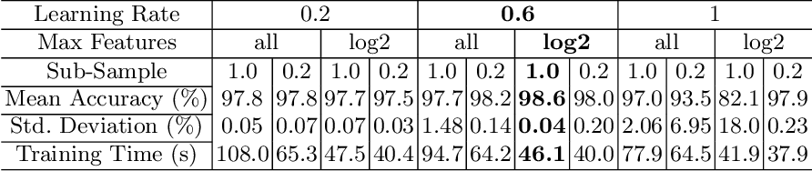 Figure 2 for Learning to Detect Collisions for Continuum Manipulators without a Prior Model
