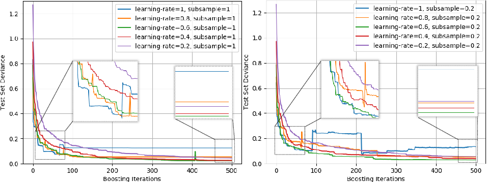 Figure 4 for Learning to Detect Collisions for Continuum Manipulators without a Prior Model