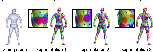 Figure 4 for Dense Human Body Correspondences Using Convolutional Networks