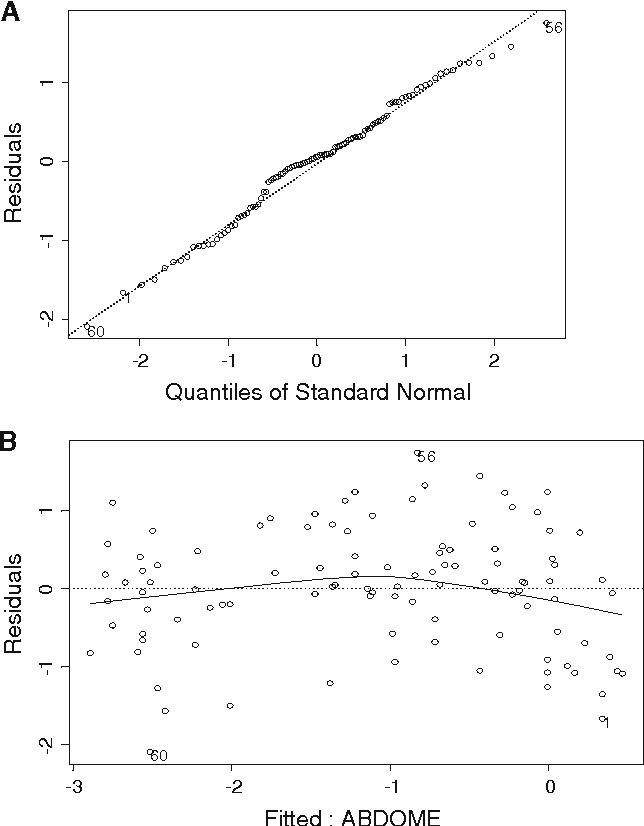 Normal range for fetal urine production rate customized by biometry ...