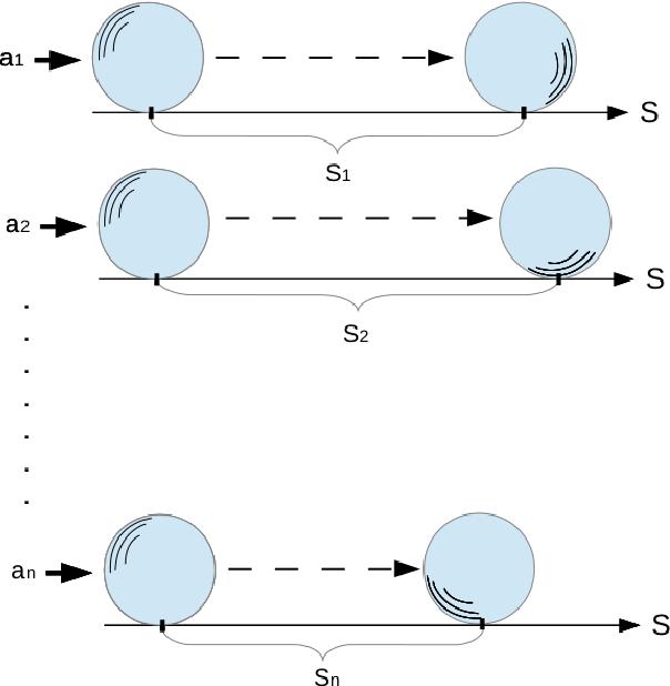 Figure 3 for Interactive Perception: Leveraging Action in Perception and Perception in Action