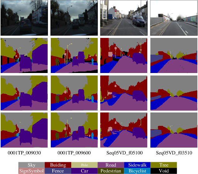 Figure 1 for Attention-guided Chained Context Aggregation for Semantic Segmentation