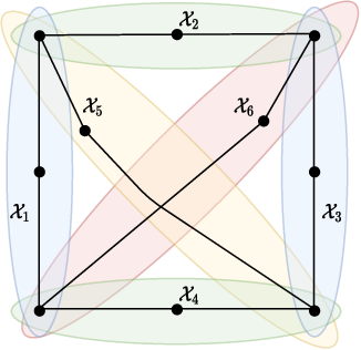 Figure 4 for One for One, or All for All: Equilibria and Optimality of Collaboration in Federated Learning