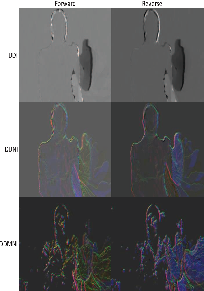 Figure 2 for Large-scale Isolated Gesture Recognition Using Convolutional Neural Networks