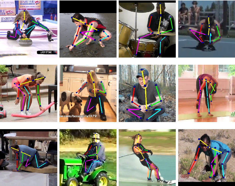 Figure 1 for Human Pose Estimation using Deep Consensus Voting