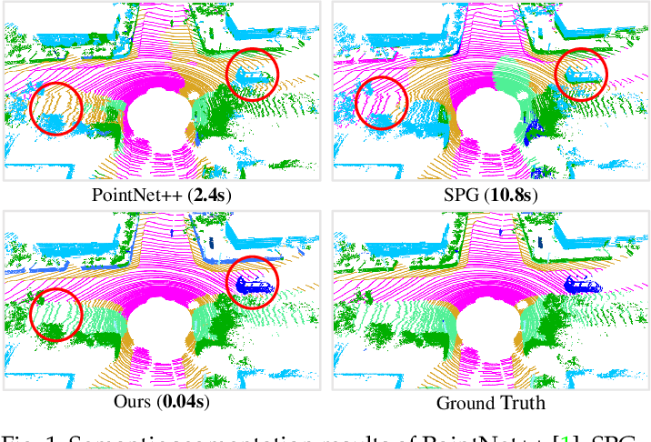 Figure 1 for Learning Semantic Segmentation of Large-Scale Point Clouds with Random Sampling