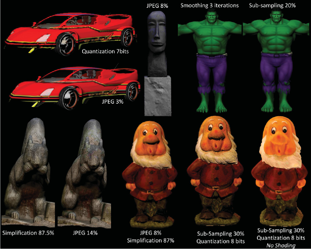 Figure 2 for Subjective and Objective Visual Quality Assessment of Textured 3D Meshes