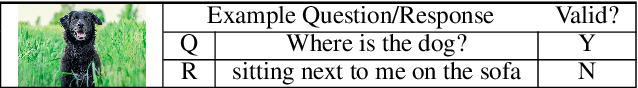 Figure 4 for Determining Question-Answer Plausibility in Crowdsourced Datasets Using Multi-Task Learning