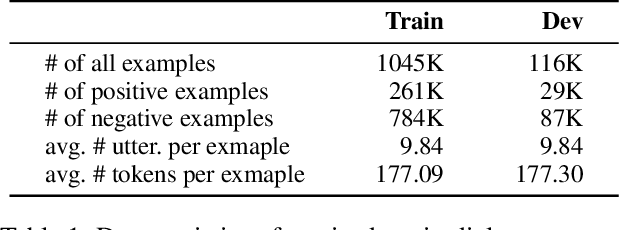 Figure 2 for Task-specific Objectives of Pre-trained Language Models for Dialogue Adaptation