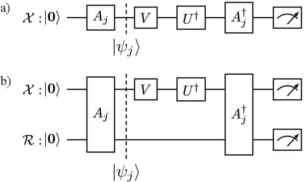 Figure 4 for Reformulation of the No-Free-Lunch Theorem for Entangled Data Sets
