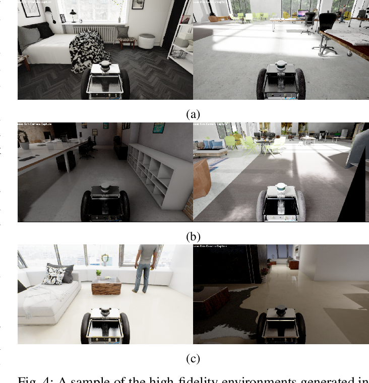 Figure 4 for BenchBot: Evaluating Robotics Research in Photorealistic 3D Simulation and on Real Robots