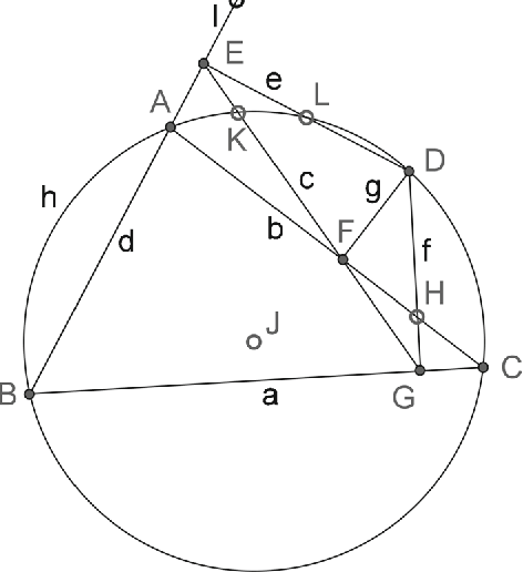 Figure 3 for Automated Generation of Geometric Theorems from Images of Diagrams