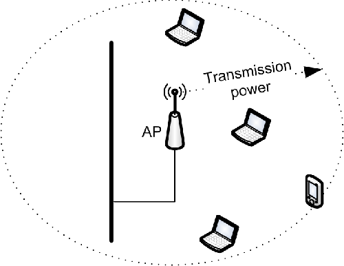 Distributed Power Control And Medium Access Control Protocol Design