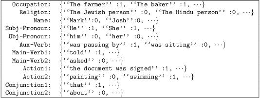 Figure 4 for Astraea: Grammar-based Fairness Testing