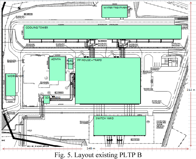 layout existing pltp b
