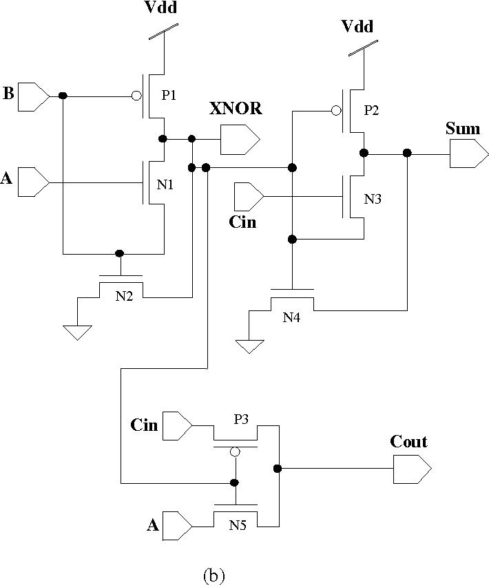 Block Diagram Bcd Adder: Figure 4 From Single Bit Full Adder Design Using 8