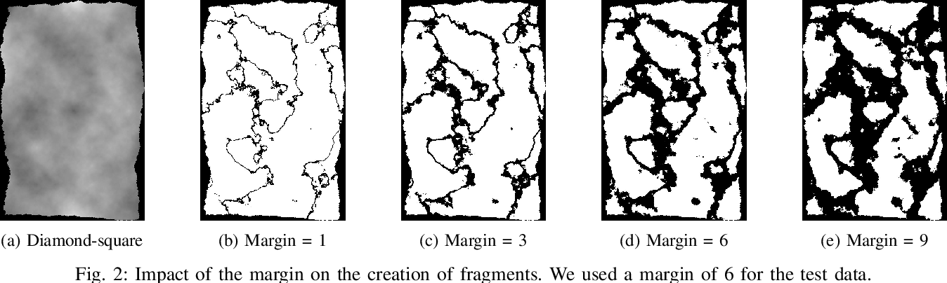 Figure 2 for ICFHR 2020 Competition on Image Retrieval for Historical Handwritten Fragments