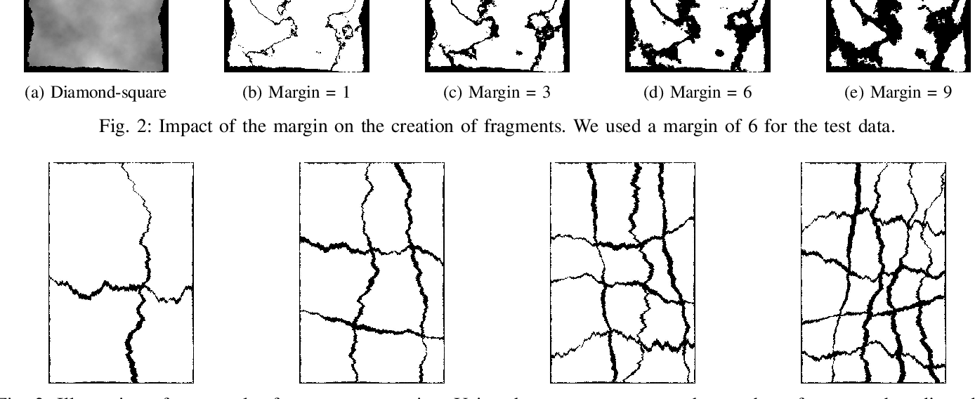 Figure 3 for ICFHR 2020 Competition on Image Retrieval for Historical Handwritten Fragments