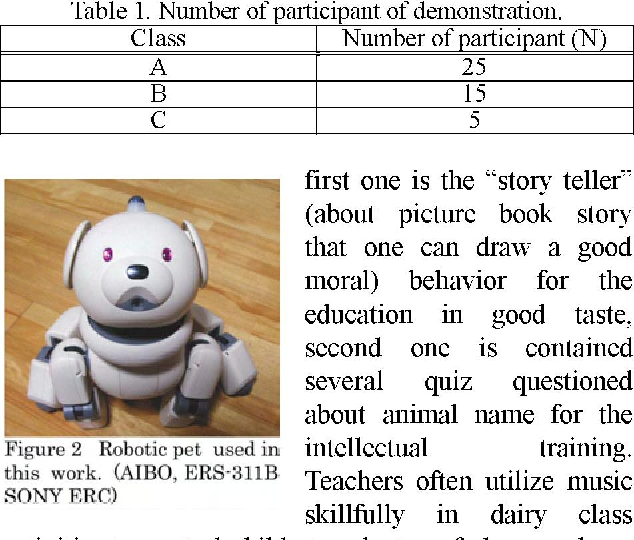 Table 1 from Trial of Using Robotic Pet as Human Interface