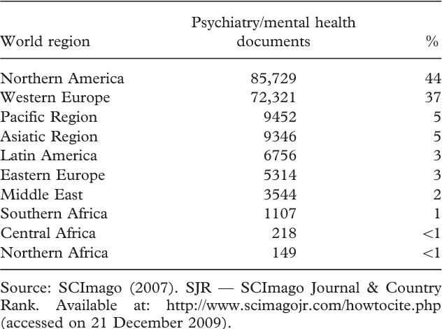 Current Status And Future Perspectives For Psychiatry Mental Health