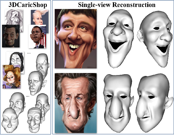 Figure 1 for 3DCaricShop: A Dataset and A Baseline Method for Single-view 3D Caricature Face Reconstruction