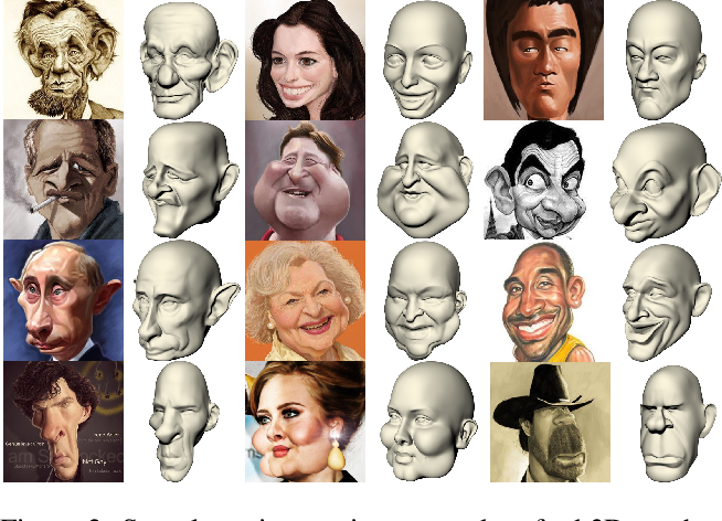 Figure 3 for 3DCaricShop: A Dataset and A Baseline Method for Single-view 3D Caricature Face Reconstruction