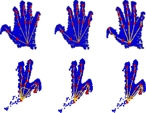 Figure 3 for Structure-Aware 3D Hourglass Network for Hand Pose Estimation from Single Depth Image