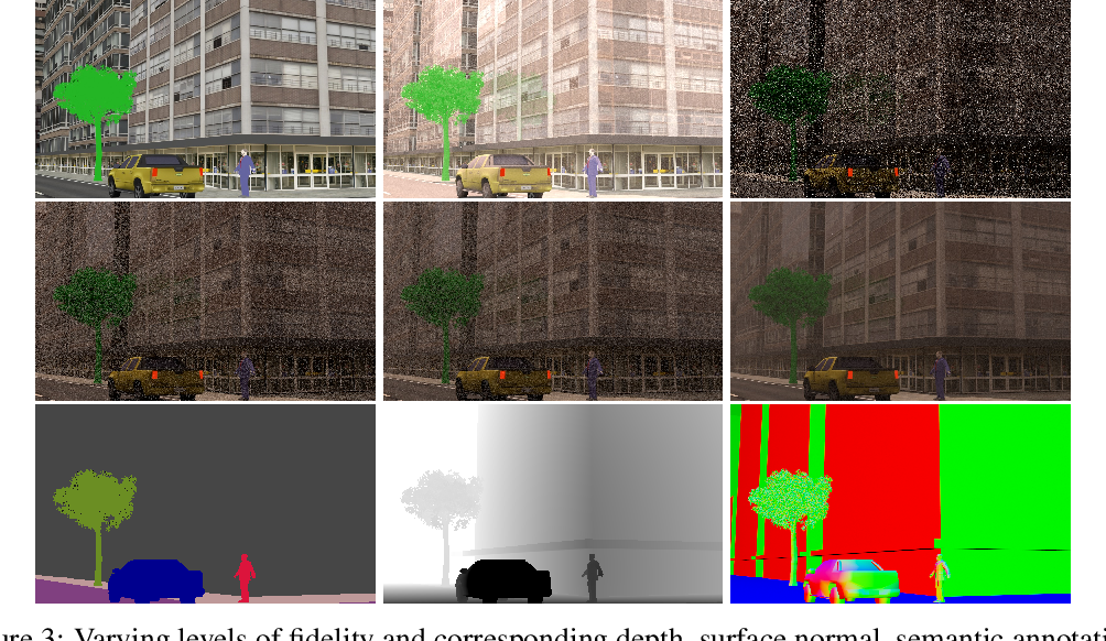 Figure 4 for Model-driven Simulations for Deep Convolutional Neural Networks