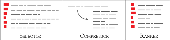 Figure 3 for Improving Human Text Comprehension through Semi-Markov CRF-based Neural Section Title Generation