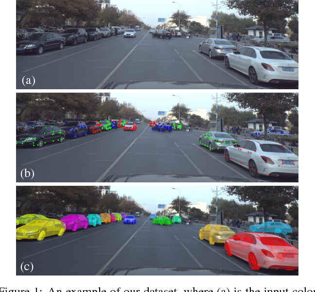 Figure 1 for ApolloCar3D: A Large 3D Car Instance Understanding Benchmark for Autonomous Driving