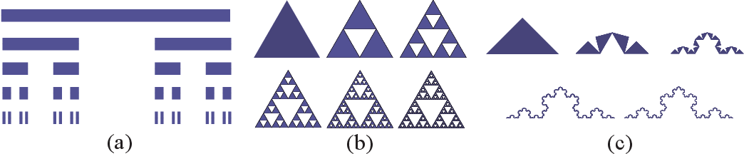 Figure 1 for Expression of Fractals Through Neural Network Functions