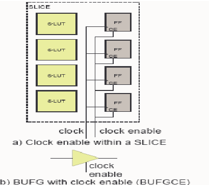 Figure 4 from Reduction of Power Consumption in FPGAs - An