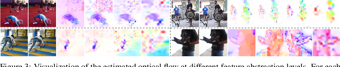 Figure 4 for Hierarchical Contrastive Motion Learning for Video Action Recognition