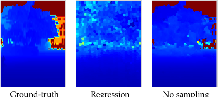 Figure 4 for Structured Depth Prediction in Challenging Monocular Video Sequences