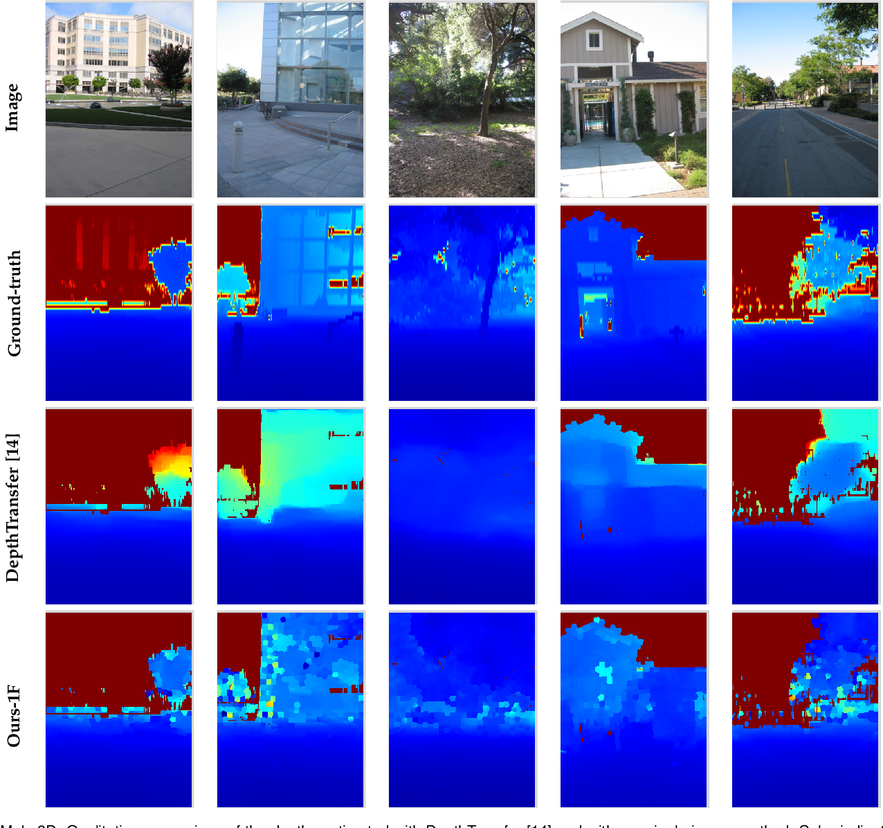 Figure 1 for Structured Depth Prediction in Challenging Monocular Video Sequences