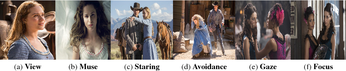 Figure 1 for Troy: Give Attention to Saliency and for Saliency