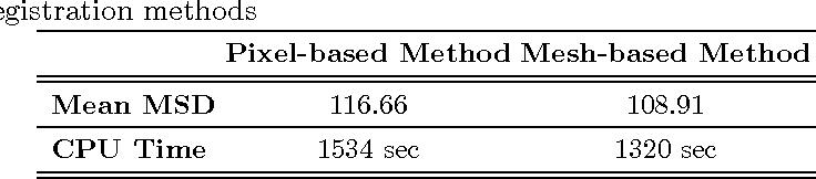 Figure 2 for Fast Mesh-Based Medical Image Registration