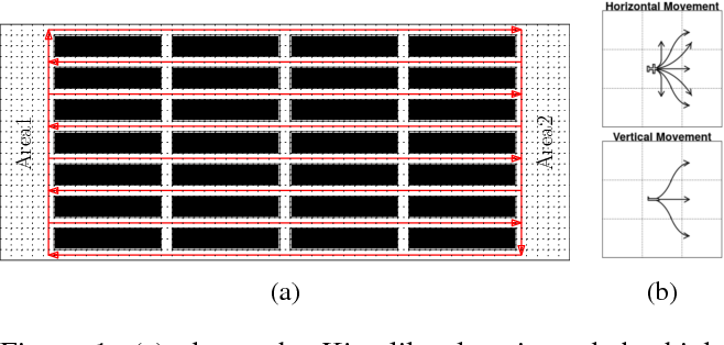Figure 1 for Rapid Randomized Restarts for Multi-Agent Path Finding Solvers