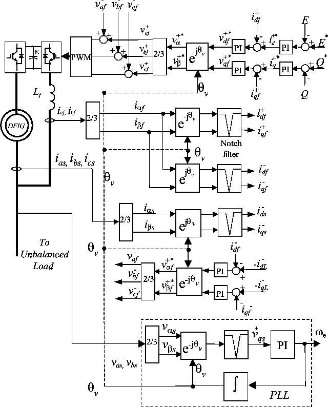 Rotating Phase Converter Schematic