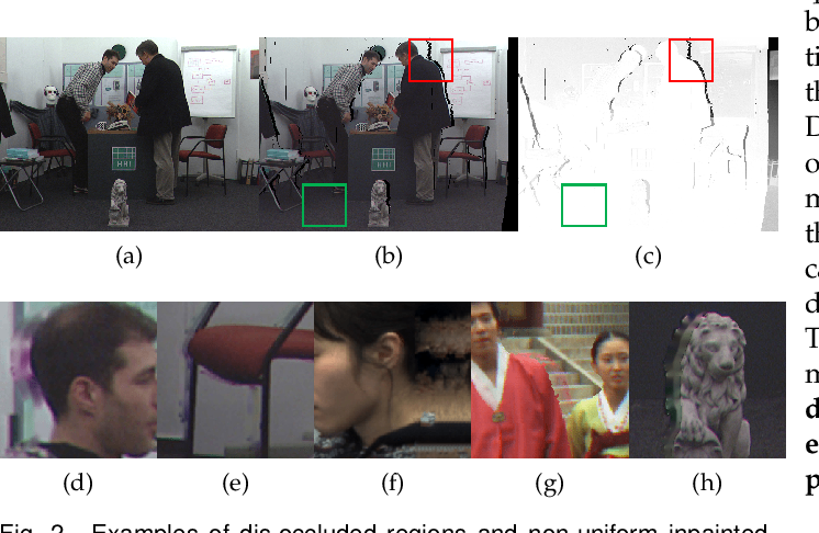 Figure 3 for GANs-NQM: A Generative Adversarial Networks based No Reference Quality Assessment Metric for RGB-D Synthesized Views