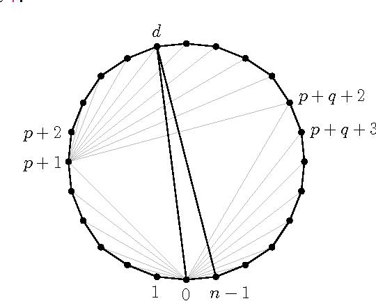 ear diagram class 10