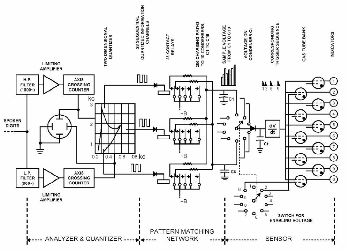 0 59 Counter Circuit Diagram Wiring Library