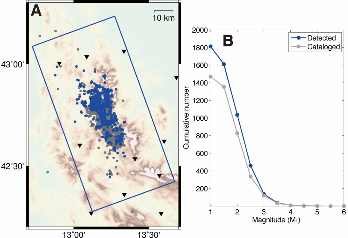 Figure 4 for Real-time Earthquake Early Warning with Deep Learning: Application to the 2016 Central Apennines, Italy Earthquake Sequence